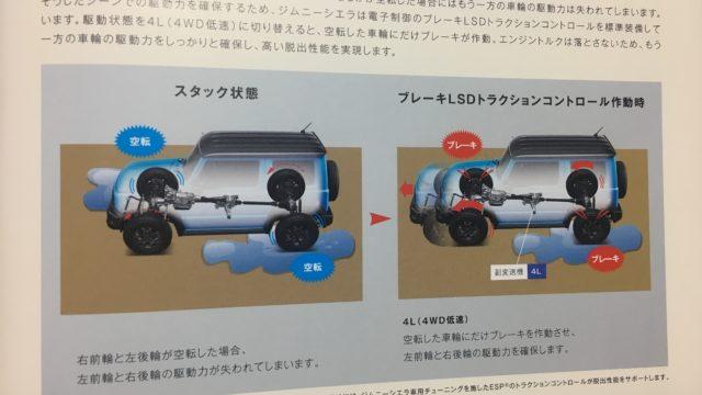 新型ジムニーシエラのスペックやデザインを車屋が解説!新型ジムニーシエラのスペック